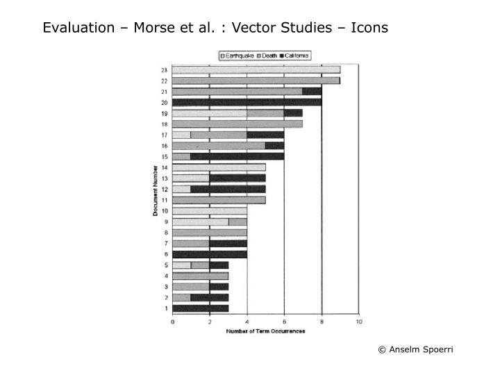 Evaluation – Morse et al. : Vector Studies – Icons