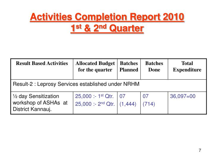 Activities Completion Report 2010