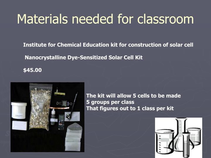 Materials needed for classroom