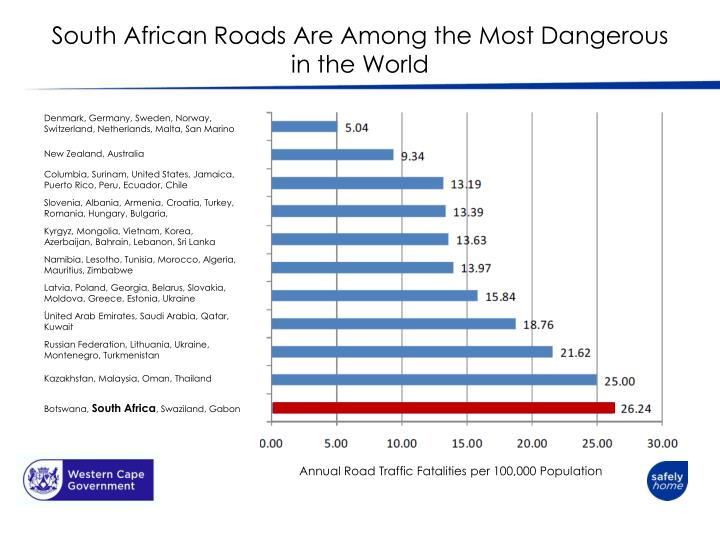 South african roads are among the most dangerous in the world