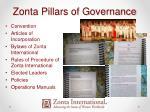 zonta pillars of governance