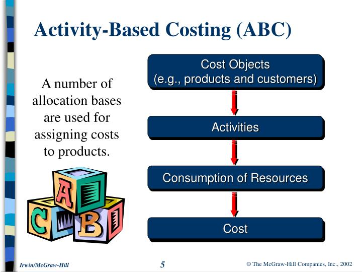 design of an activity based costing Driving bottom-line results activity-based management brent bahnub foreword by gary cokins.