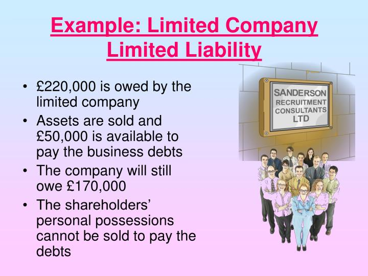 Example: Limited Company