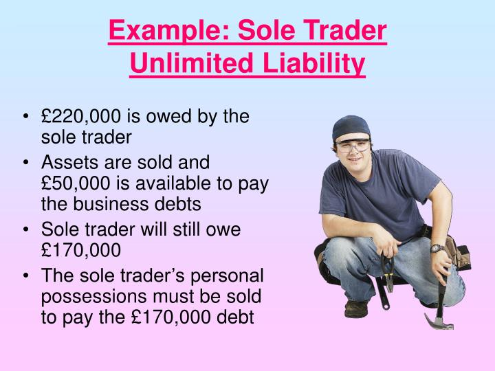 Example: Sole Trader