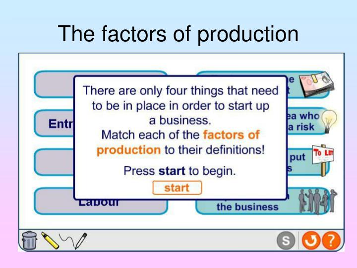 The factors of production