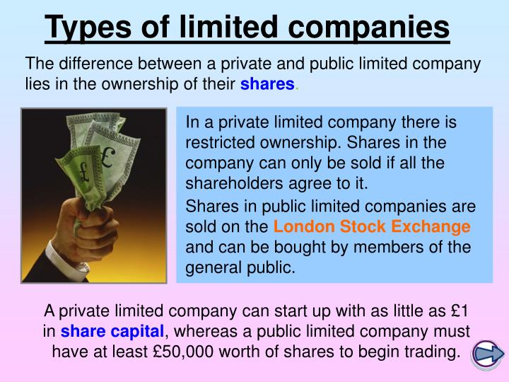 Types of limited companies