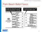 palm beach ballot fiasco