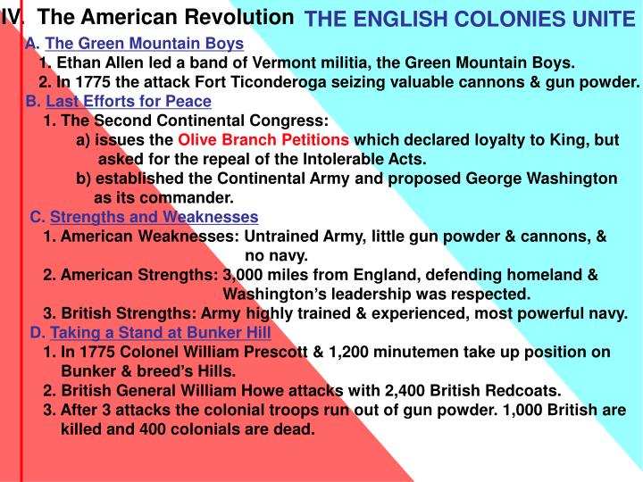 THE ENGLISH COLONIES UNITE