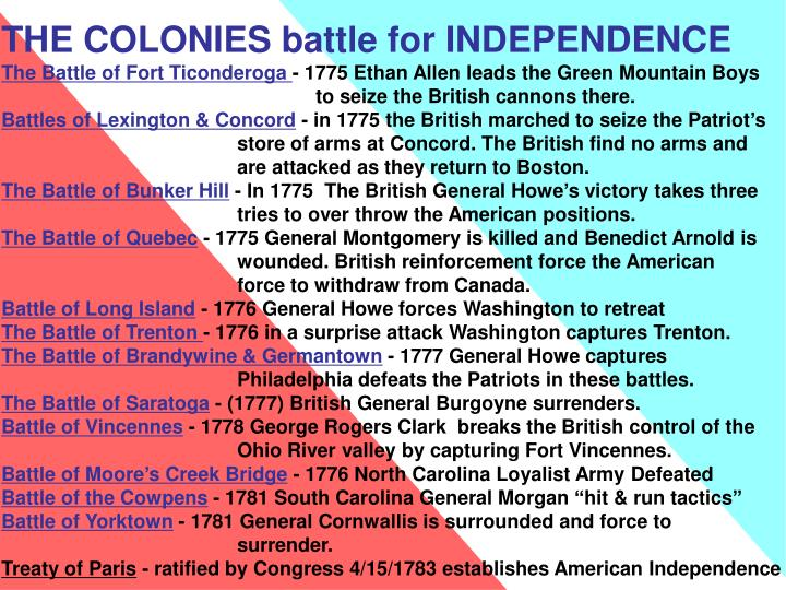 THE COLONIES battle for INDEPENDENCE
