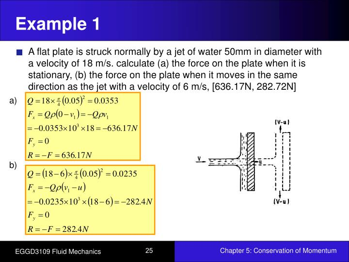 the impact of jet experiment verifying the To use the pressure to accelerate the fluid to a high velocity in a jet the jet is directed on the vanes of a turbine wheel which is rotated by the force generated on the place as the jet strikes the vanes.