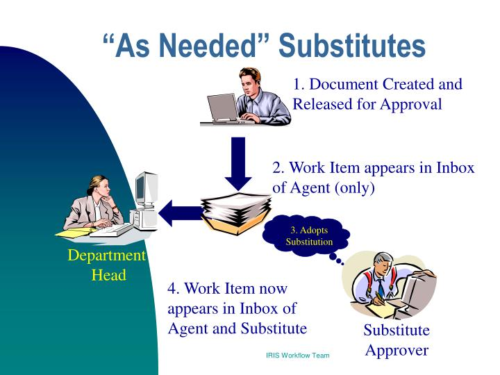 """""""As Needed"""" Substitutes"""