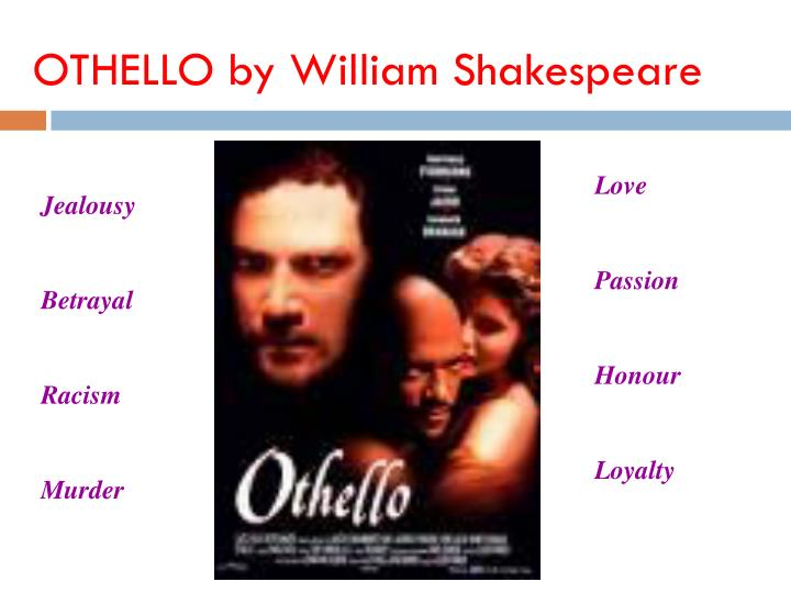 an analysis of characters behavior and action in othello by william shakespeare Othello study guide contains a biography of william shakespeare, literature essays, a complete e-text, quiz questions, major themes, characters, and a full summary and analysis.