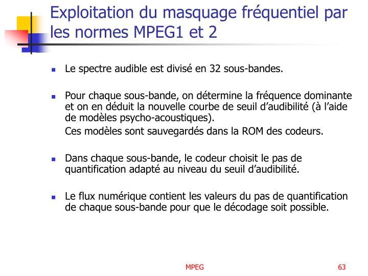 Exploitation du masquage fréquentiel par les normes MPEG1 et 2