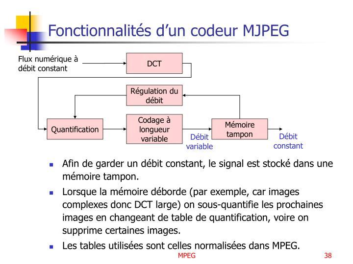 Fonctionnalités d'un codeur MJPEG