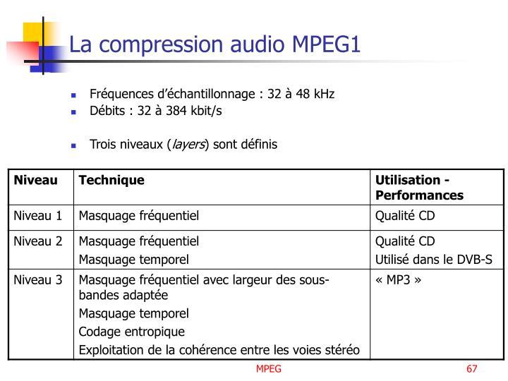 La compression audio MPEG1