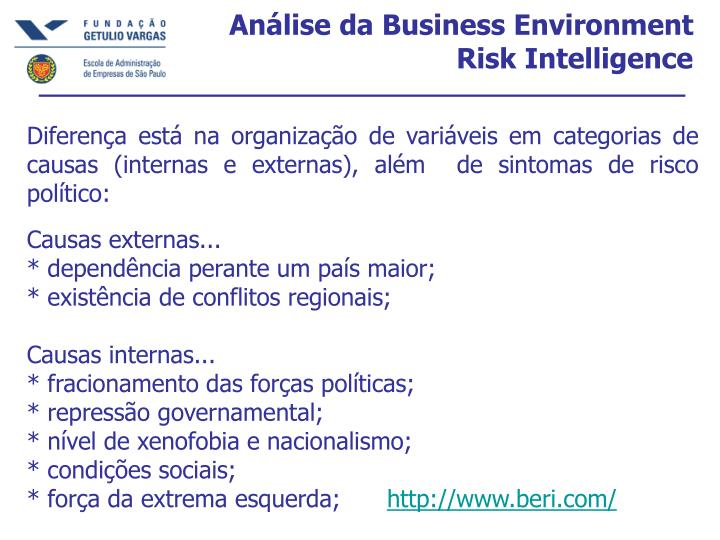 Análise da Business Environment Risk Intelligence