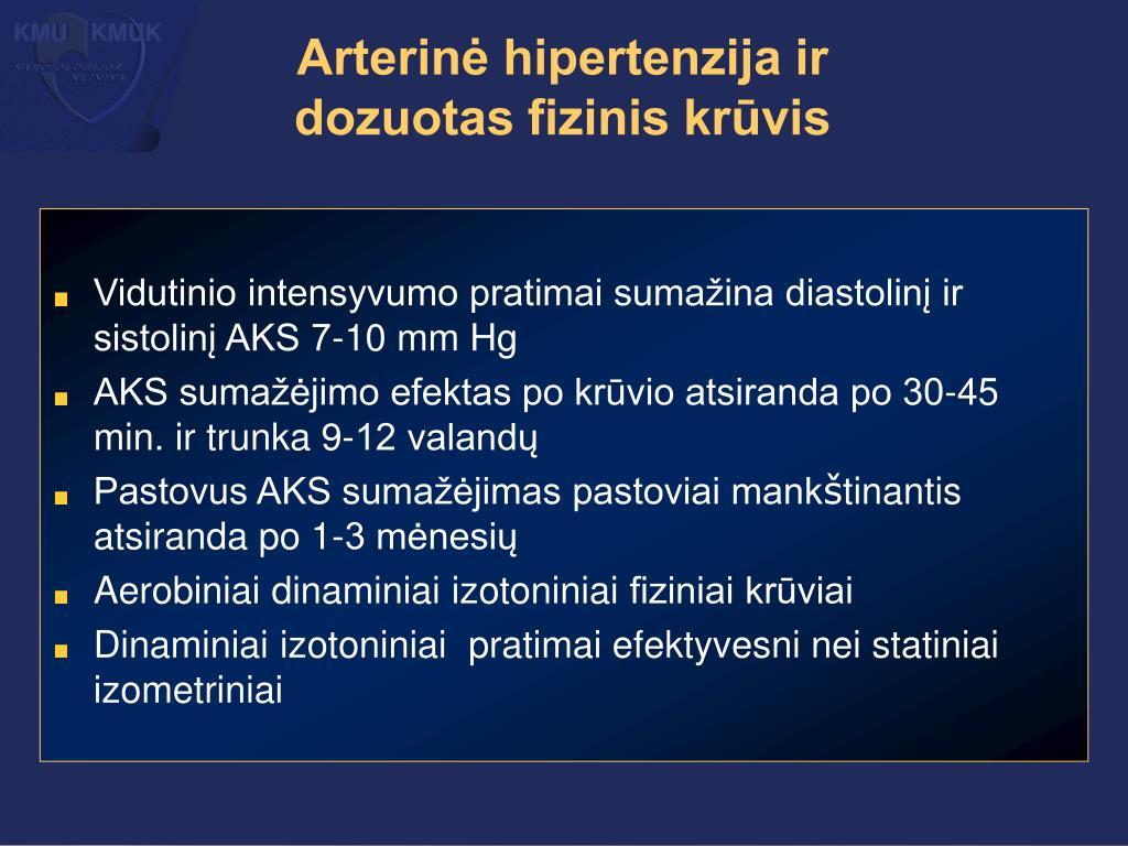 hipertenzijos pratimų nuotraukos