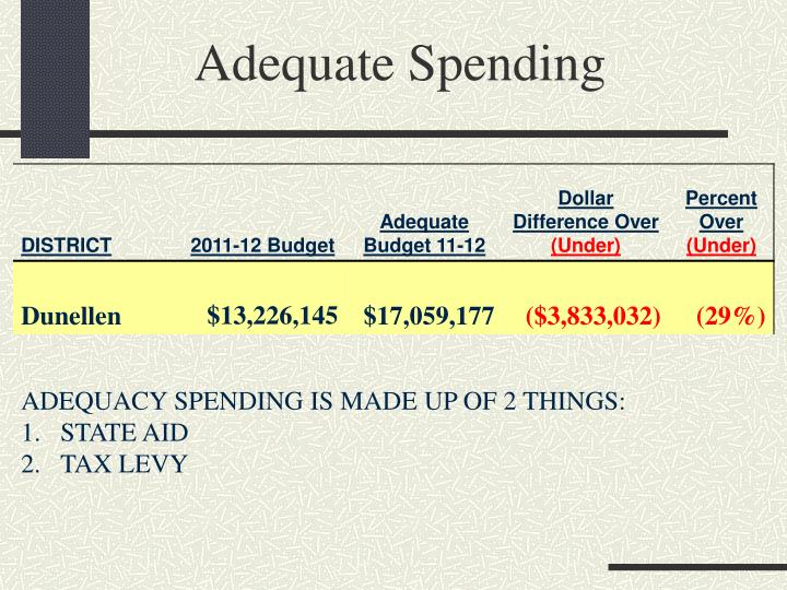Adequate Spending
