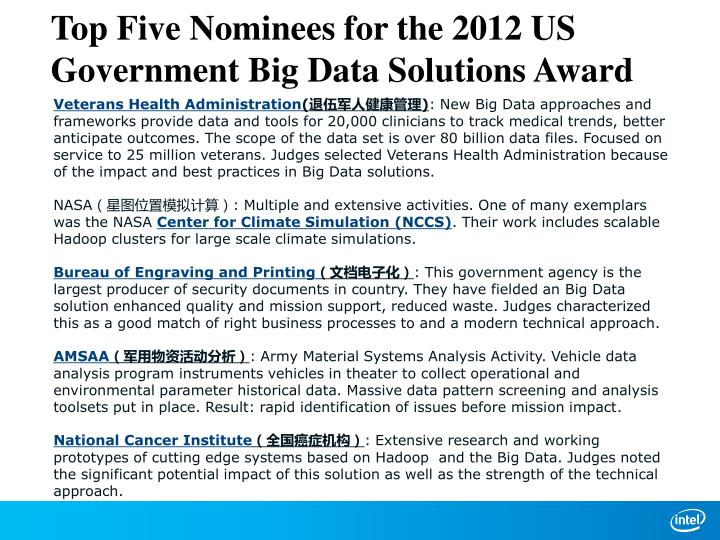 Top Five Nominees for the 2012