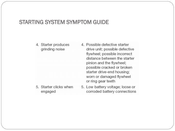 STARTING SYSTEM SYMPTOM GUIDE