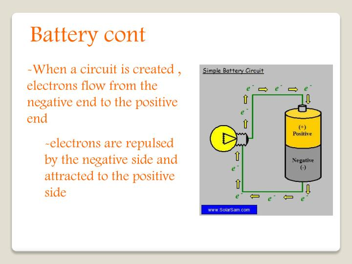 Battery cont