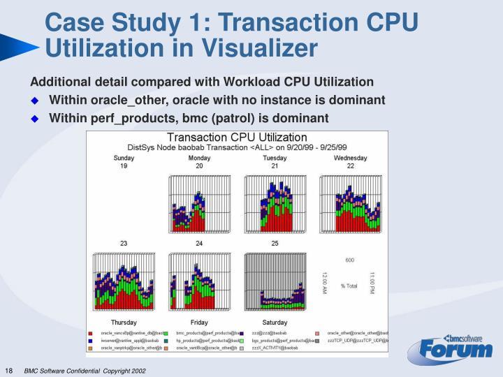 Case Study 1: Transaction CPU Utilization in Visualizer