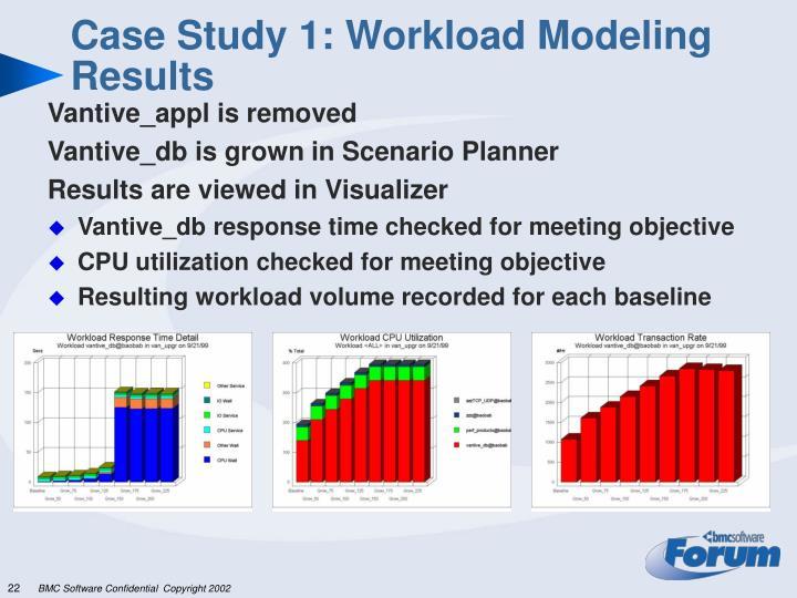 Case Study 1: Workload Modeling Results
