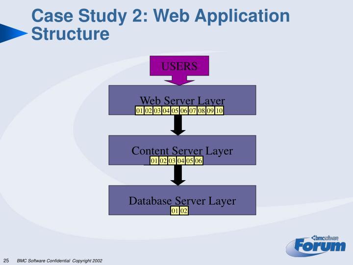 Case Study 2: Web Application Structure