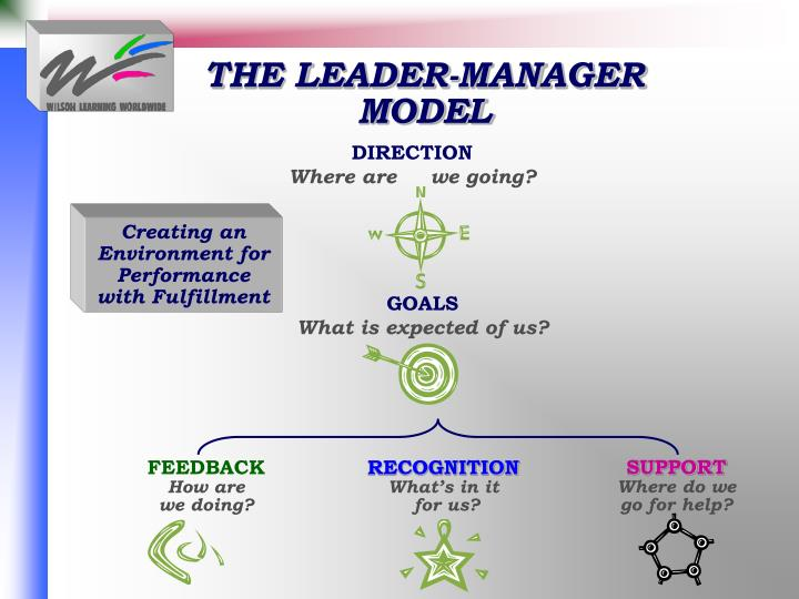 THE LEADER-MANAGER