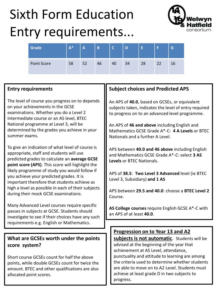 sixth form application entry 2015 amend 1 sixth form application form for entry september 2015 please complete this form yourself - please do not ask anyone else to do it for you once completed, please return to sixth form admissions, royal alexandra and albert.