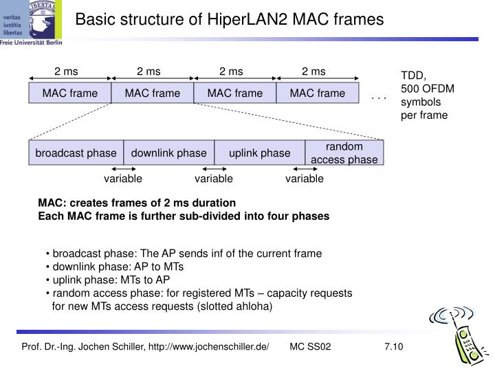 Basic structure of HiperLAN2 MAC frames