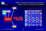 cgfft parallel scan pattern animation mom 3 with 3 varisize scan windows