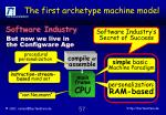 the first archetype machine model