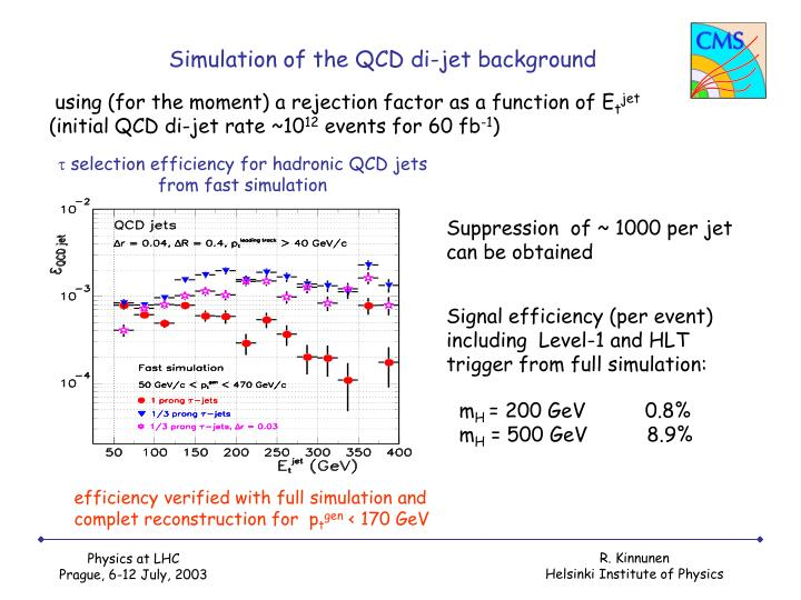 Simulation of the QCD di-jet background