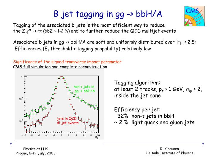 B jet tagging in gg -> bbH/A