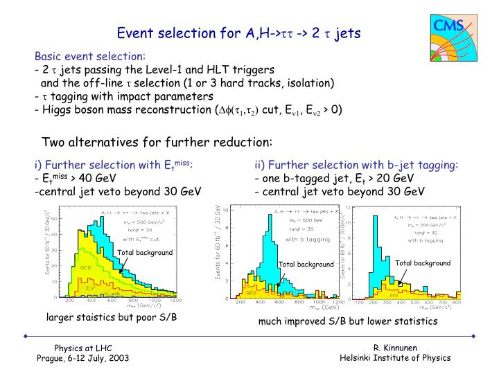 Event selection for A,H->