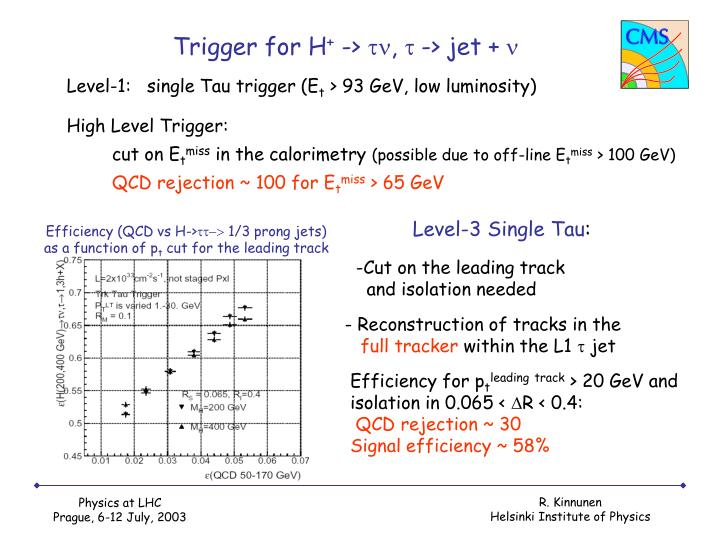 Trigger for H