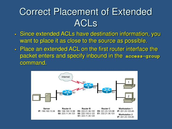 Correct Placement of Extended ACLs