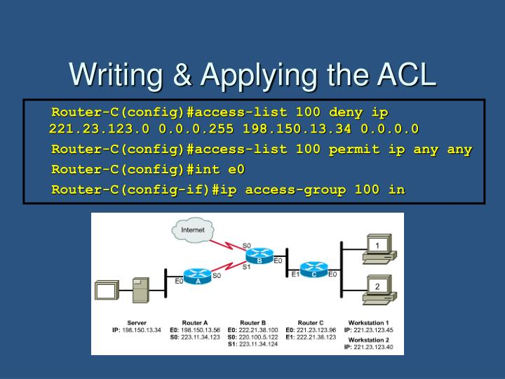 Writing & Applying the ACL
