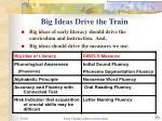big ideas drive the train