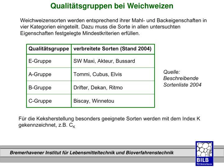 Qualitätsgruppen bei Weichweizen