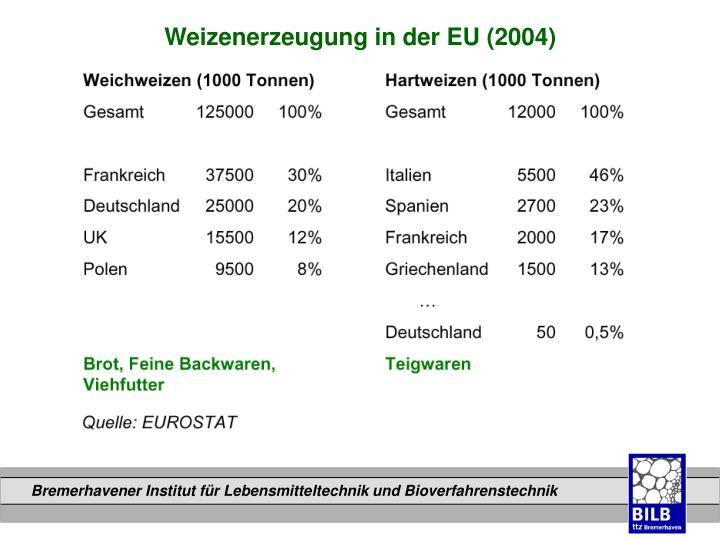 Weizenerzeugung in der EU (2004)