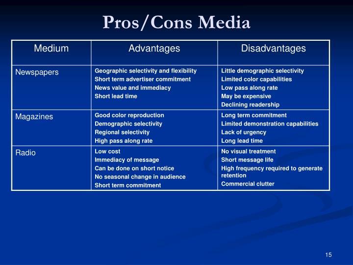 Pros/Cons Media