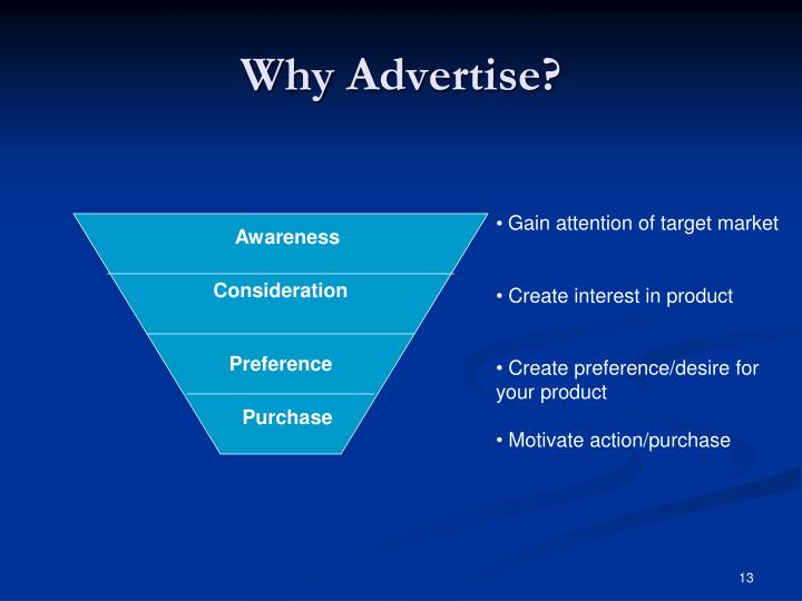 Why Advertise?