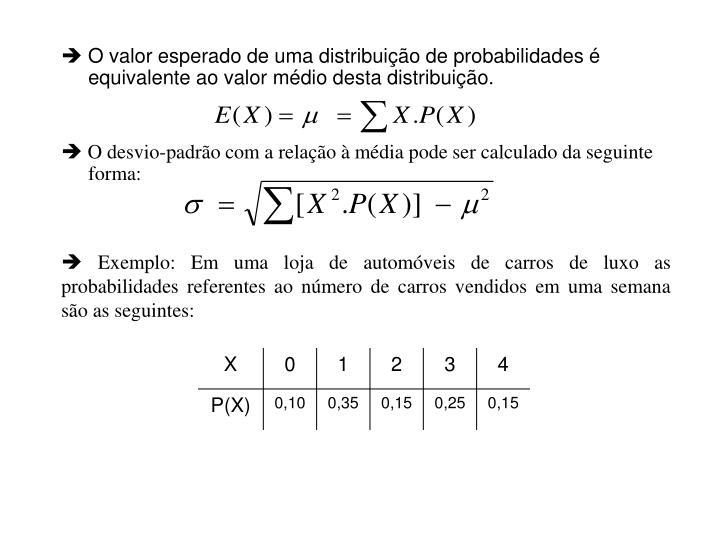  O valor esperado de uma distribuição de probabilidades é equivalente ao valor médio desta distribuição.