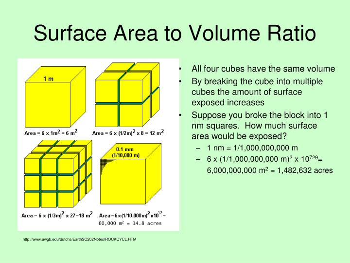 how to find volume and surface area