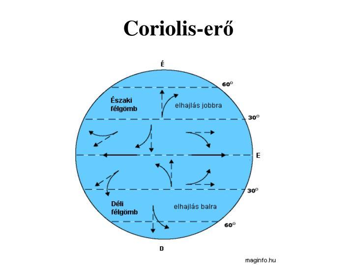 Coriolis-erő