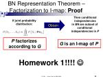 bn representation theorem factorization to i map proof