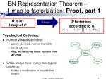 bn representation theorem i map to factorization proof part 1