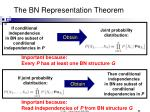 the bn representation theorem
